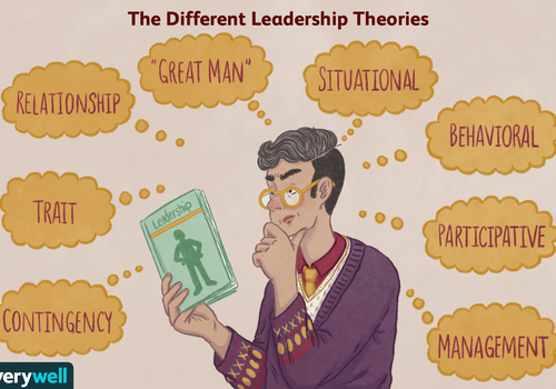The Different Leadership Theories