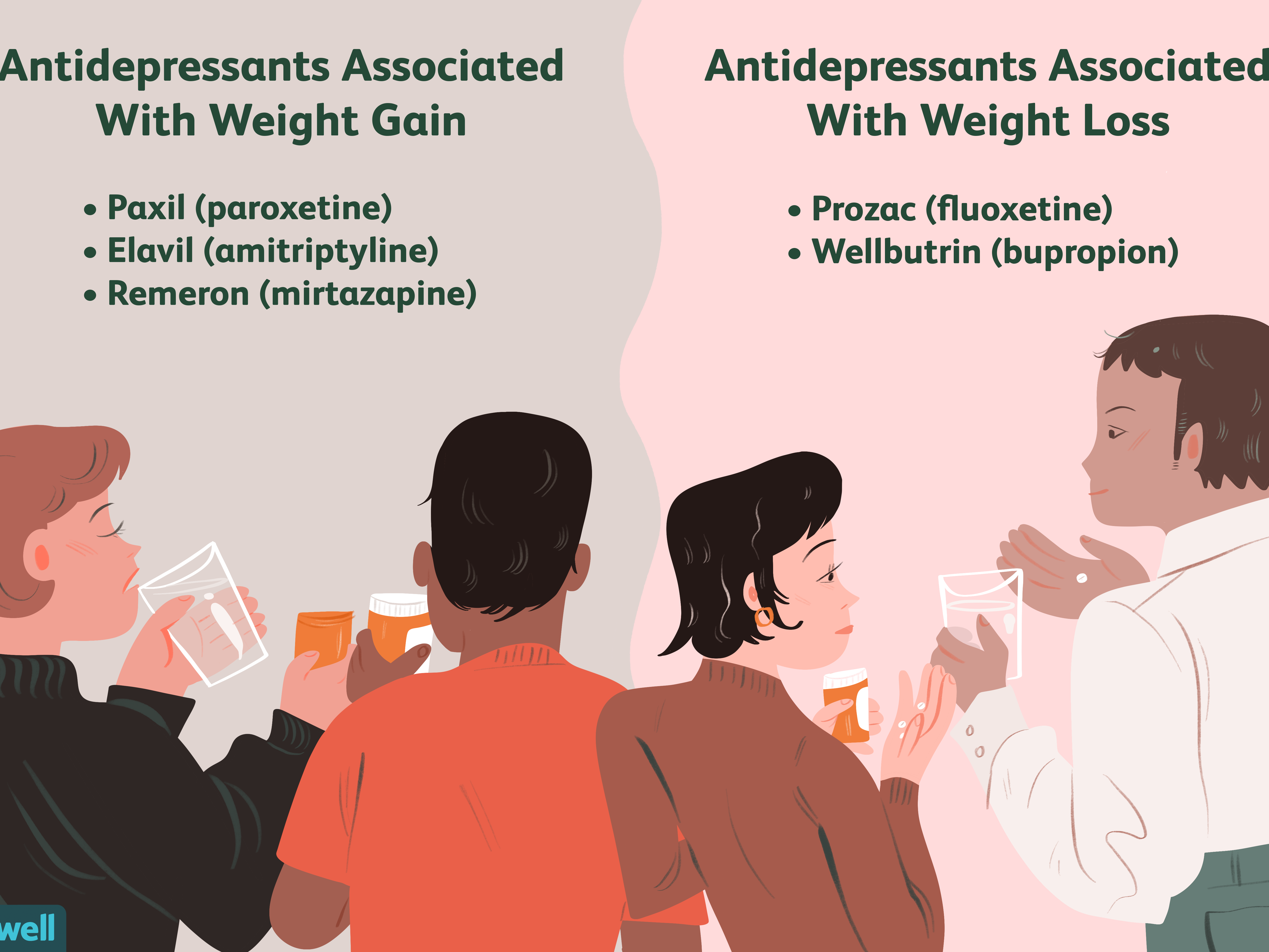 prescription fat loss pills australia