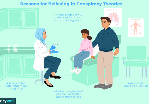 Reasons for believing in conspiracy theories illo