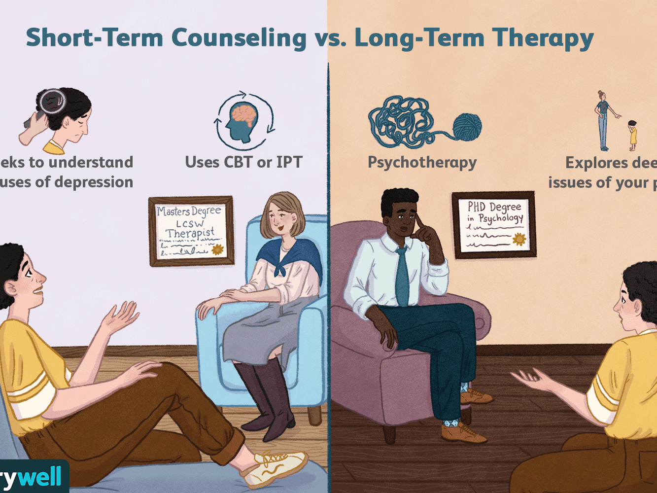 Can Counseling Help With Depression