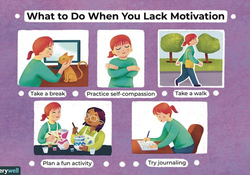 Activities to do when you lack motivation