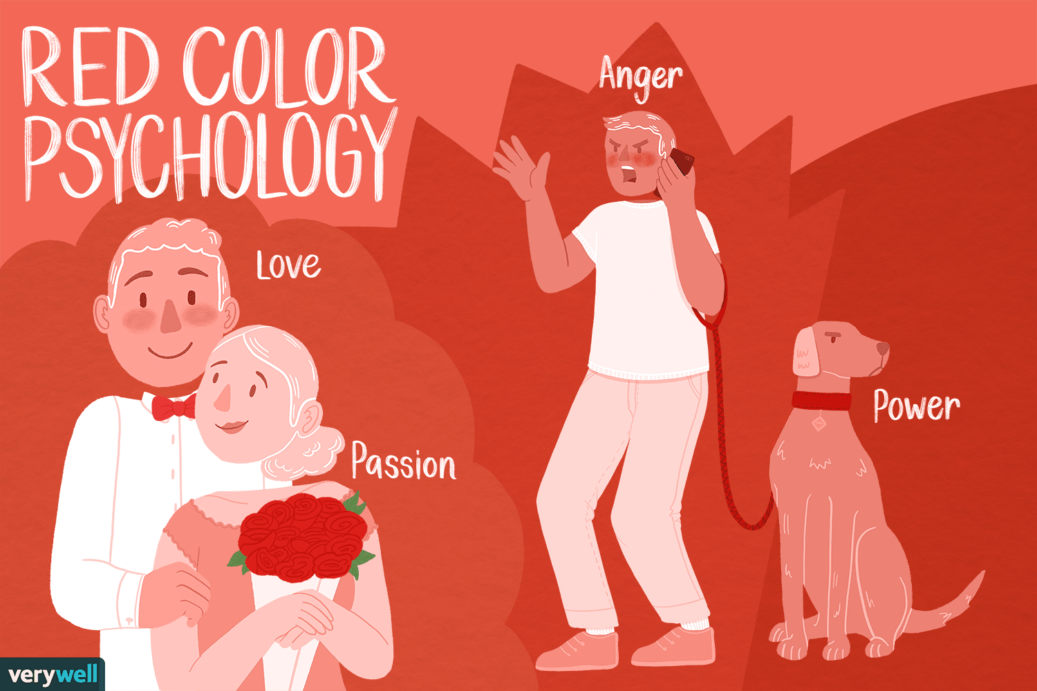 The Color Psychology Of Red