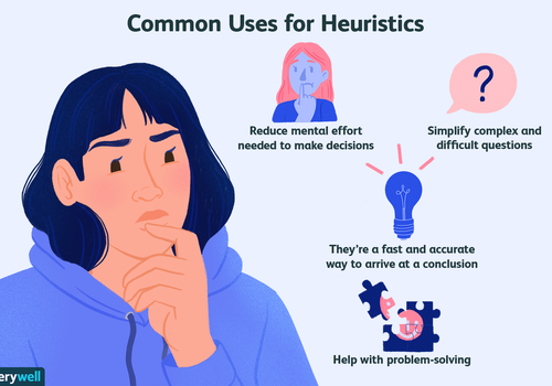 Common uses for heuristics