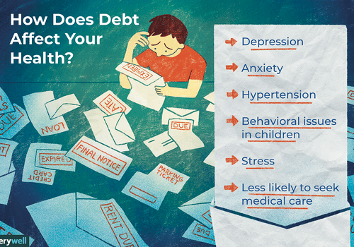 Ways that debt affects your health