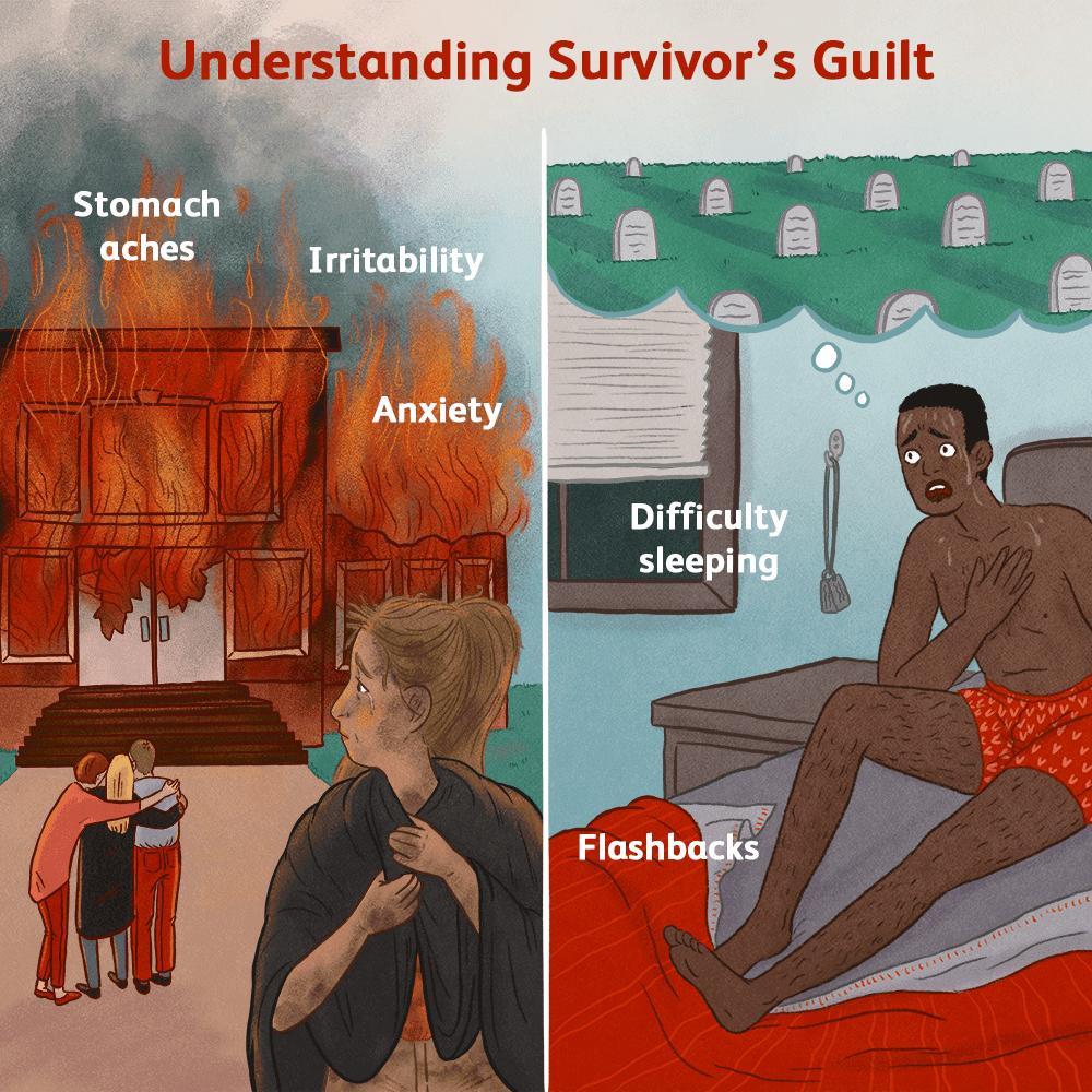 Understanding Survivor's Guilt