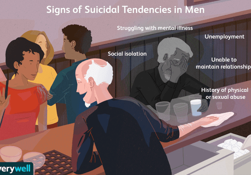 suicide risk in men