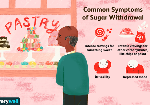 can lower sugar in diet effect the brain