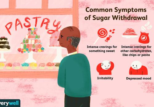 Common symptoms of sugar withdrawal