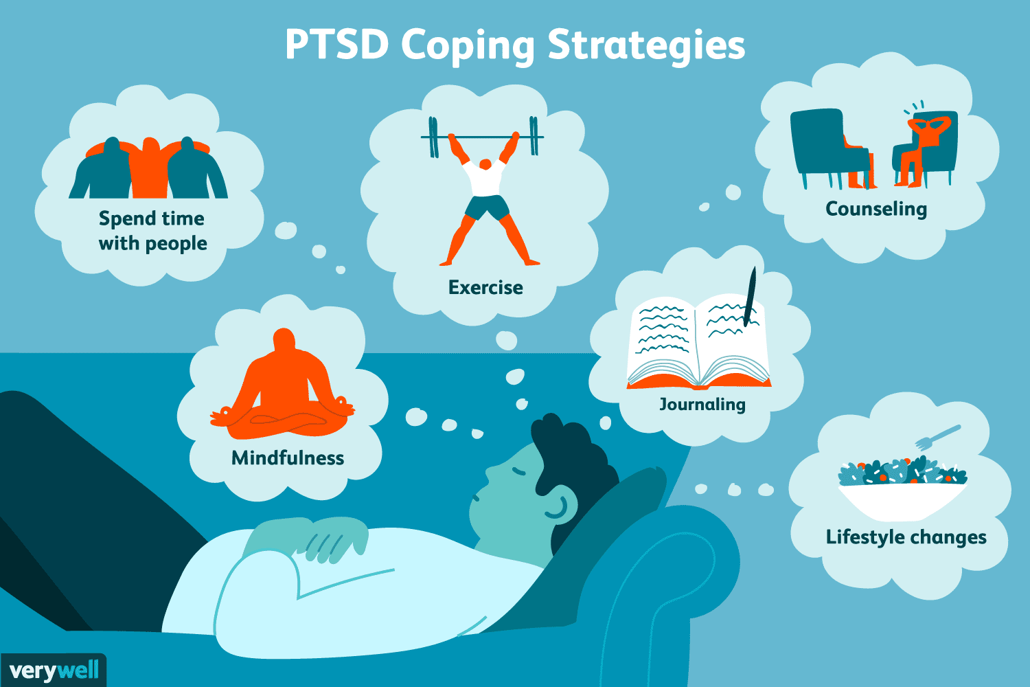 PTSD: Coping, Support, and Living Well