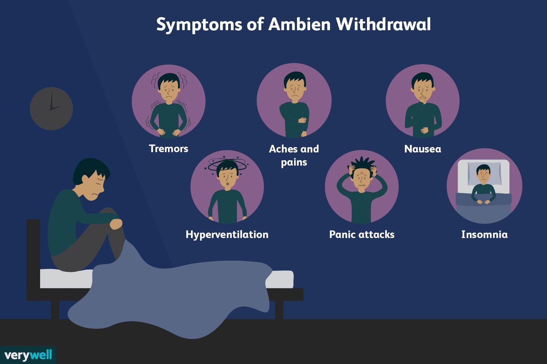 Symptoms of Ambien Withdrawal