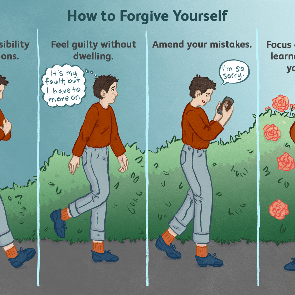 Self Forgiveness Steps To Take To Forgive Yourself When you reject your self so hard that you go to war with the czechs. steps to take to forgive yourself
