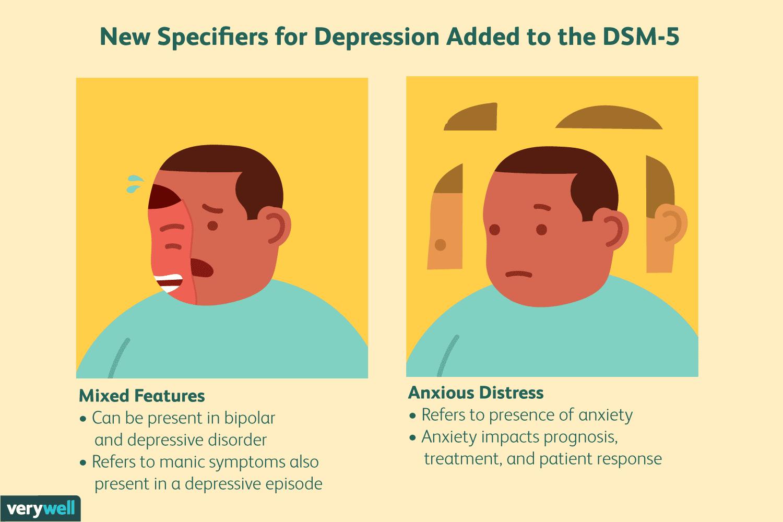 DSM-5 Changes for Depression Diagnosis