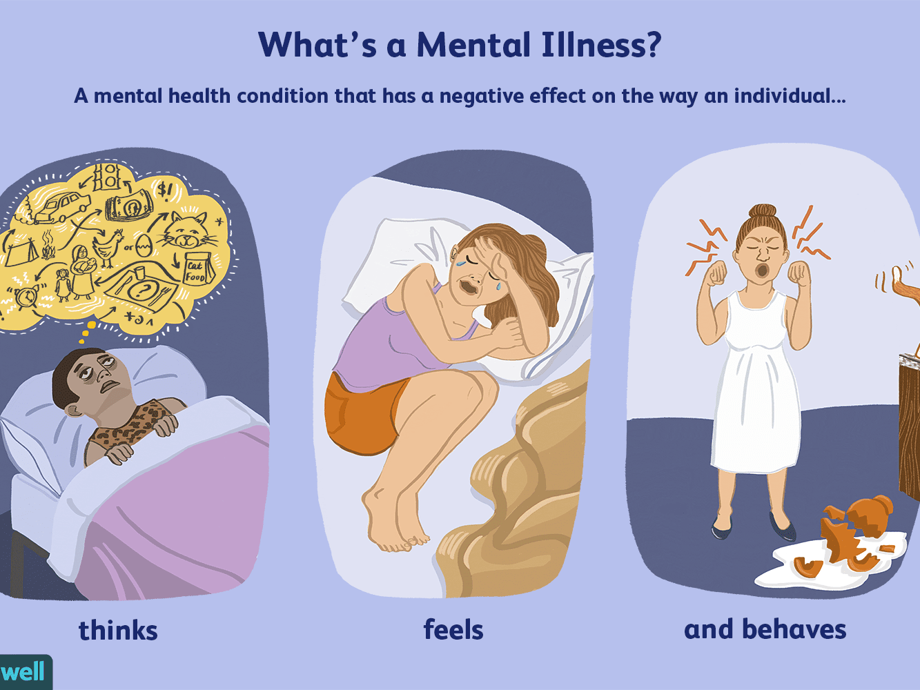 Of mental health problems signs 15 Signs