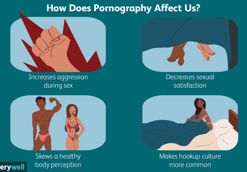how does pornography affect us?