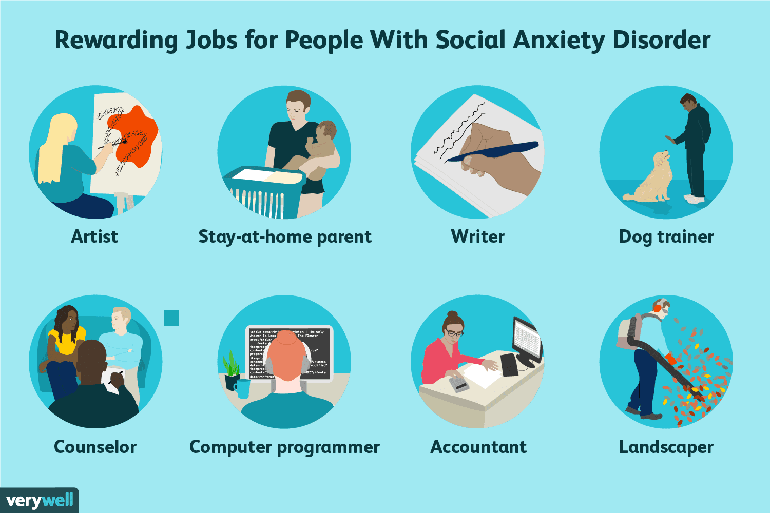 Jobs For Young Adults With Social Anxiety