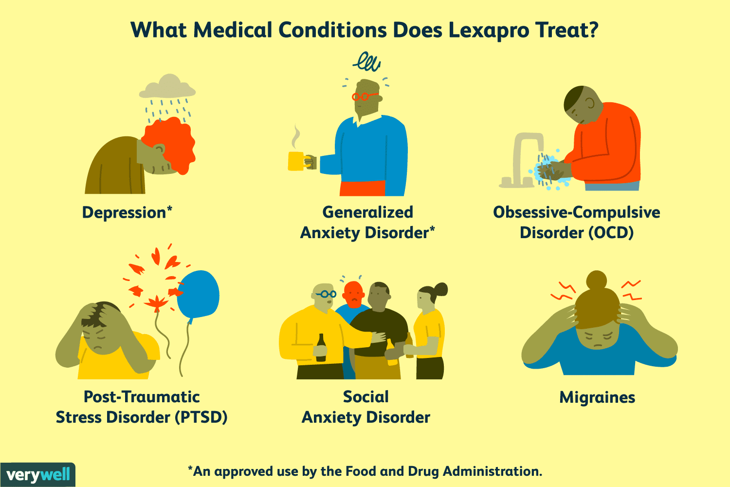Anxiety And Work an overview of lexapro for mental health conditions