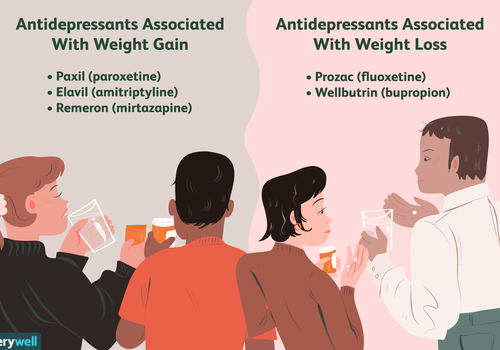 Antidepressants and weight