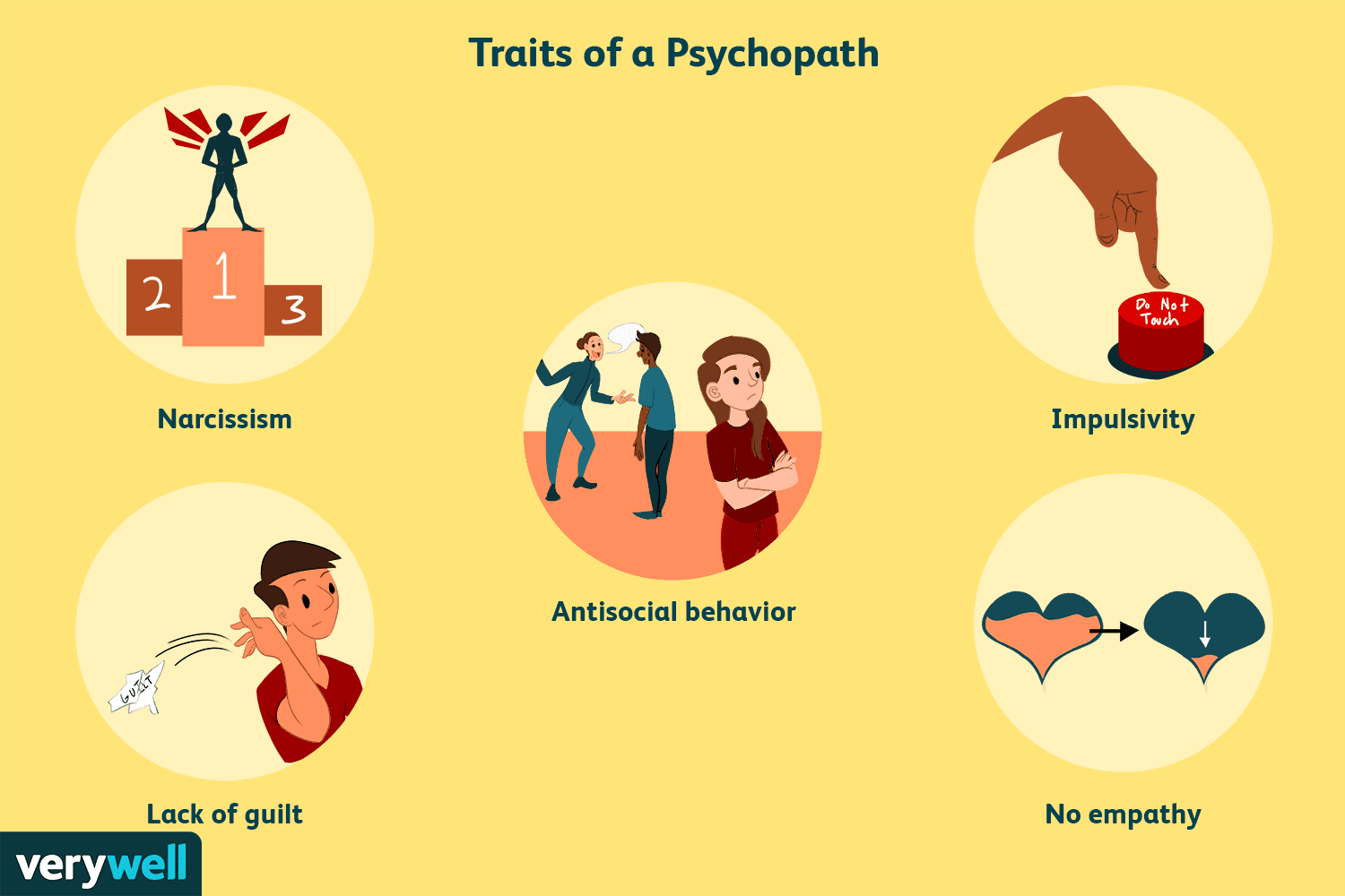 Sociopath a definition what the of is Antisocial personality