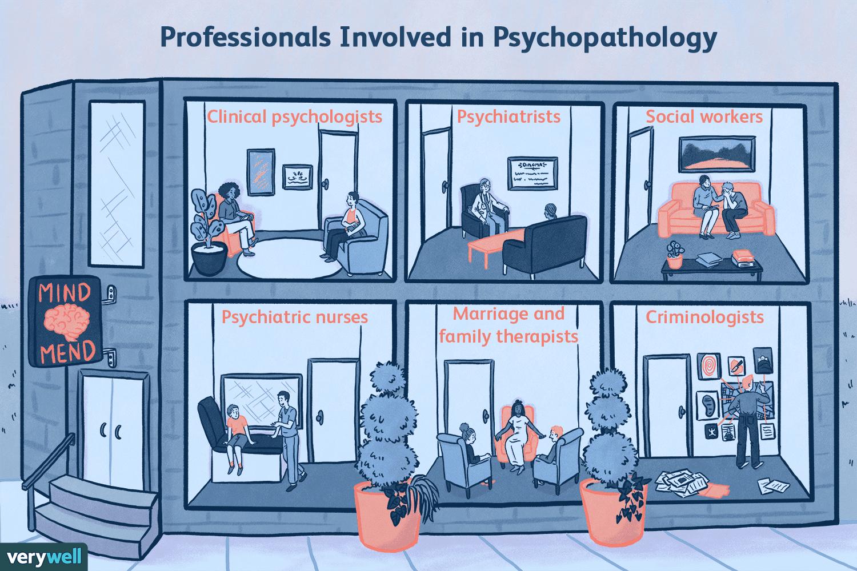 psychopathology professionals