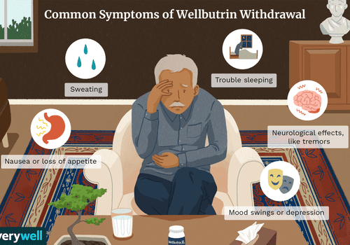 Wellbutrin withdrawal