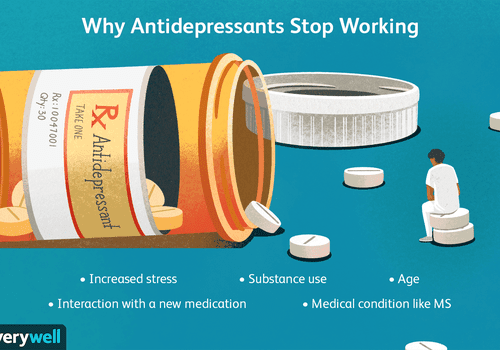 Why antidepressant stops working