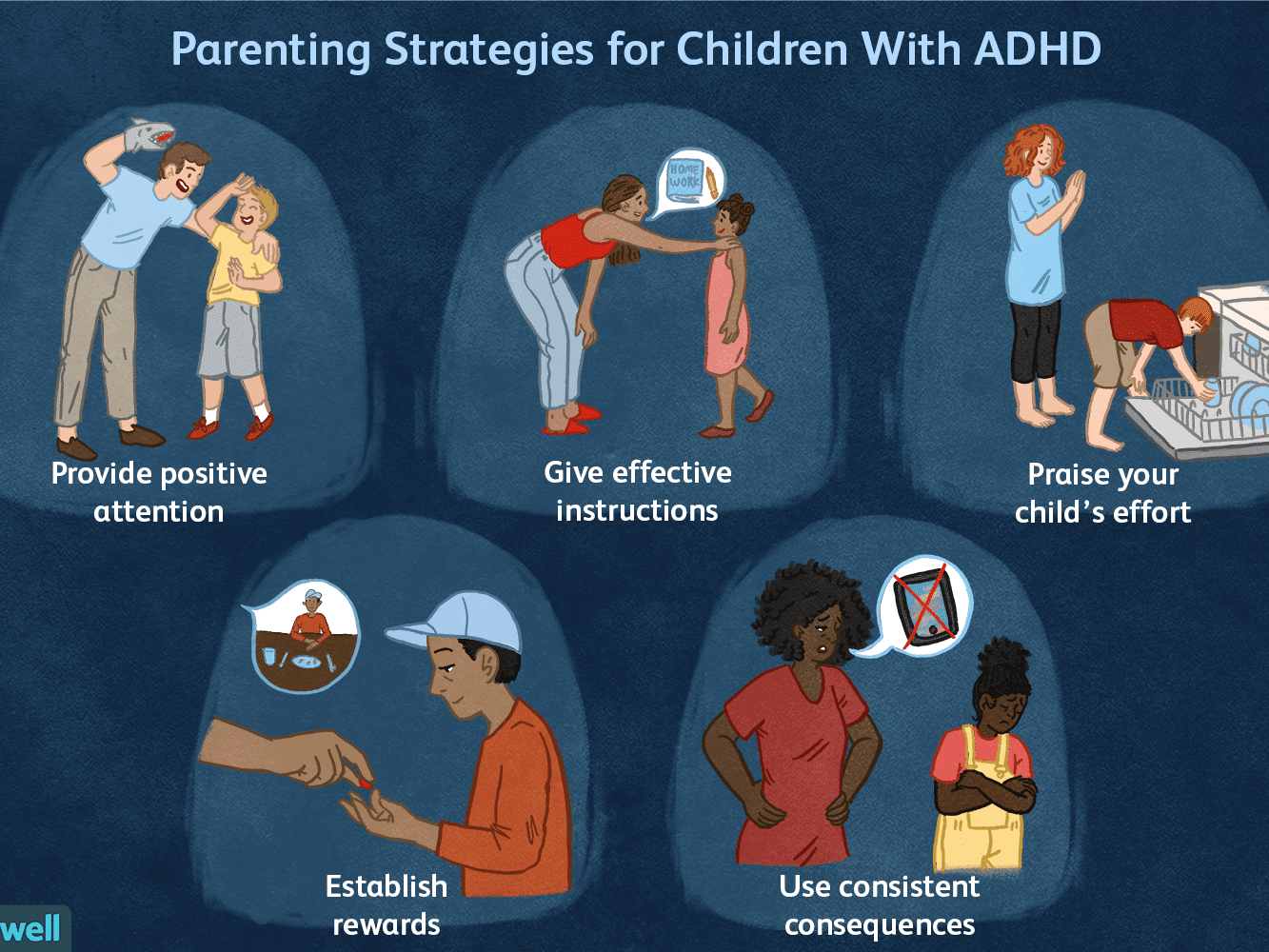 Adhd Diagnoses Why Youngest Kids In >> Adhd In Children Symptoms And Treatment