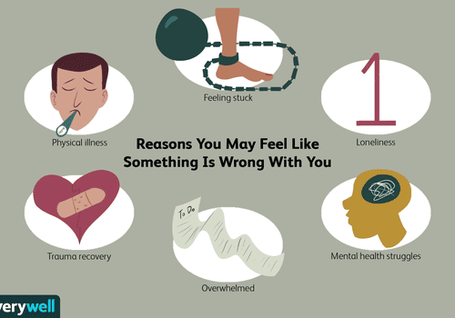 Illustration outlining reasons someone may feel like something is wrong with them