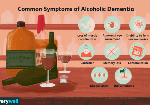 Common symptoms of alcoholic dementia