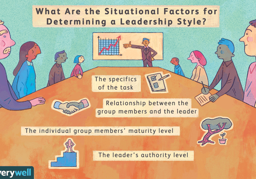 What are the situational factors for determining leadership style