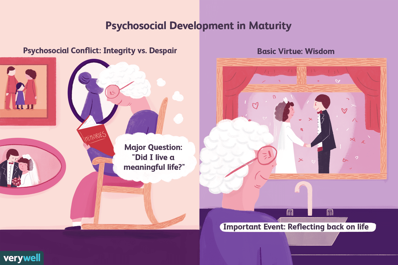 Integrity vs. Despair in psychosocial development