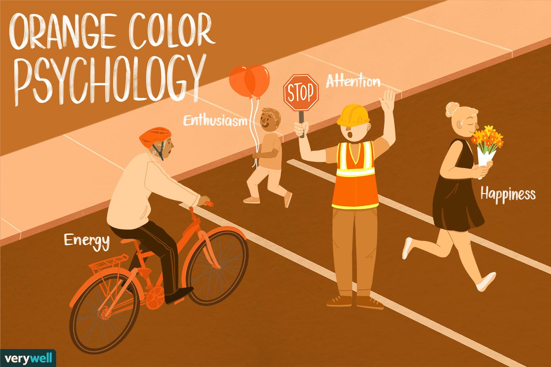 The Color Psychology of Orange