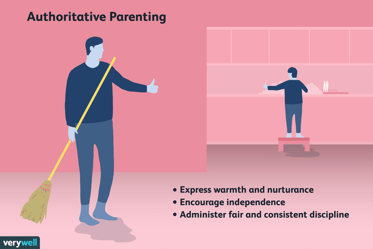 What Is Authoritative Parenting?