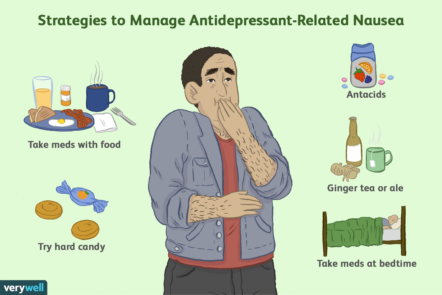 Tips for Coping With Nausea While on Antidepressants