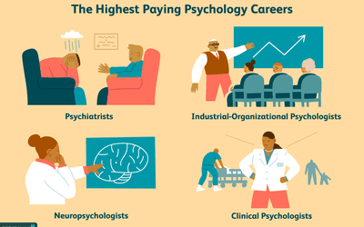 The highest paying psychology careers