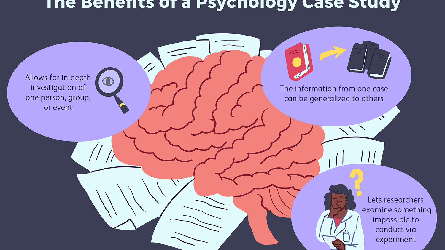 How To Write A Case Study Paper Psychology