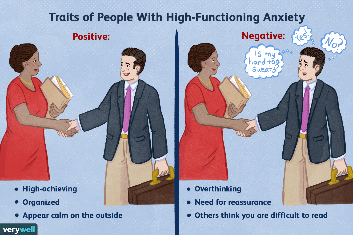 Can T Do My Job Because Of Anxiety the characteristics of high functioning anxiety