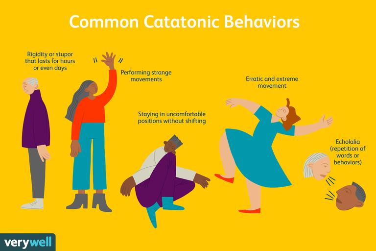 Common catatonic behaviors