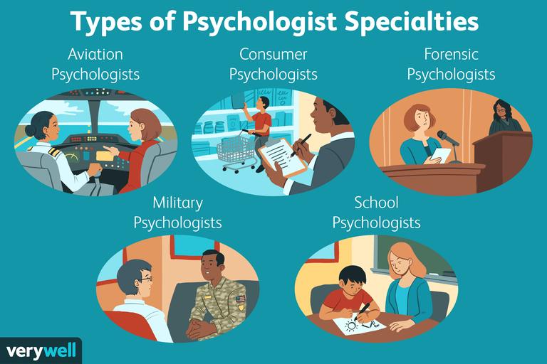 Types of psych specialties