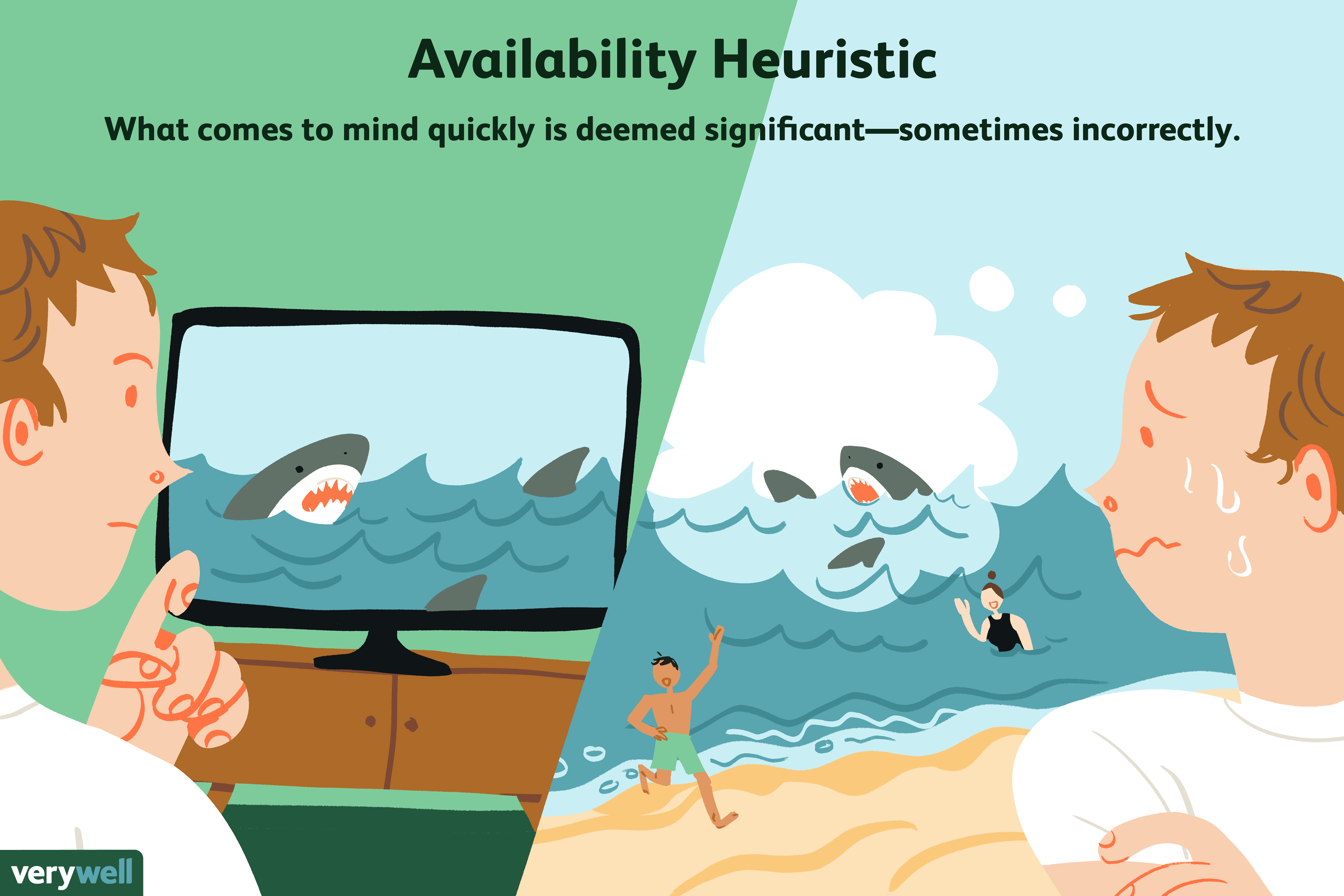 Availability Heuristic Definition And Examples