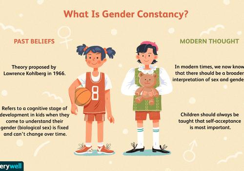 What is gender constancy
