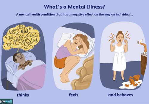 definition of mental illness