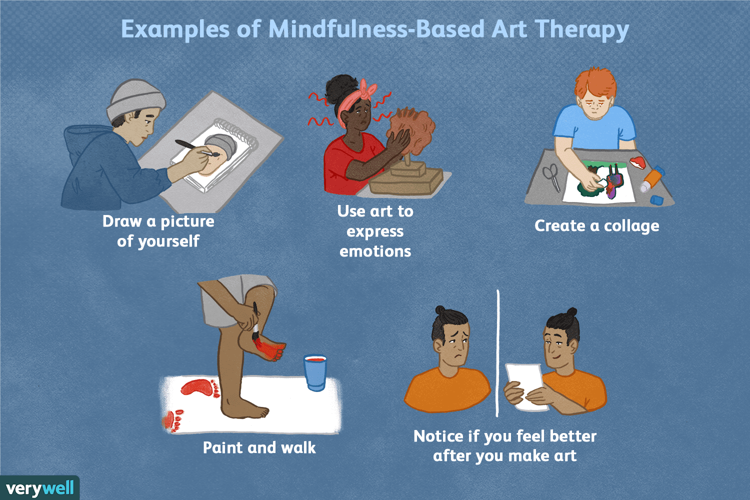 Examples of mindfulness-based art therapy