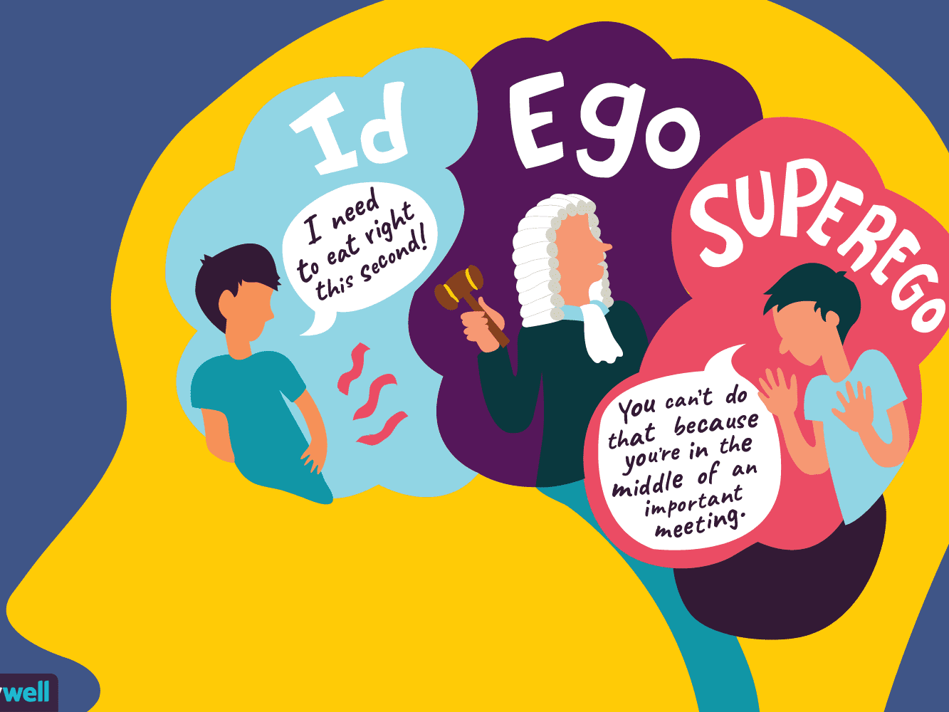 Freud S Id Ego And Superego