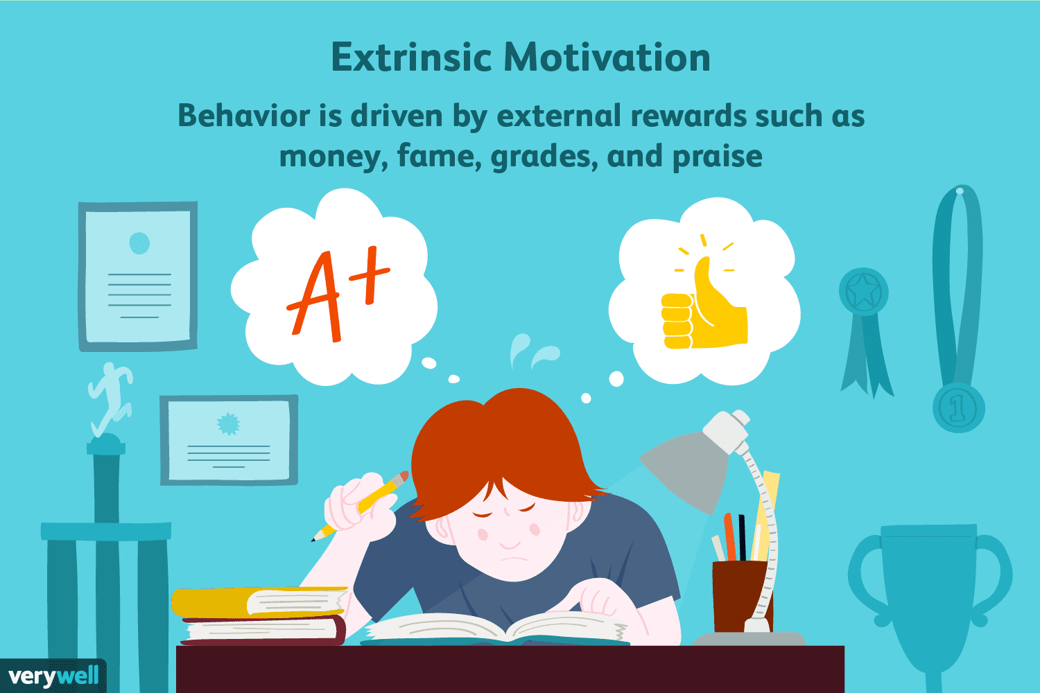 is it true that extrinsic motivation Finding fun, excitement, interest, pleasure, and satisfaction-all forms of intrinsic motivation-in the process of contesting will help guard against decompetition.