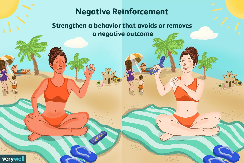 advantages and disadvantages of negative reinforcement