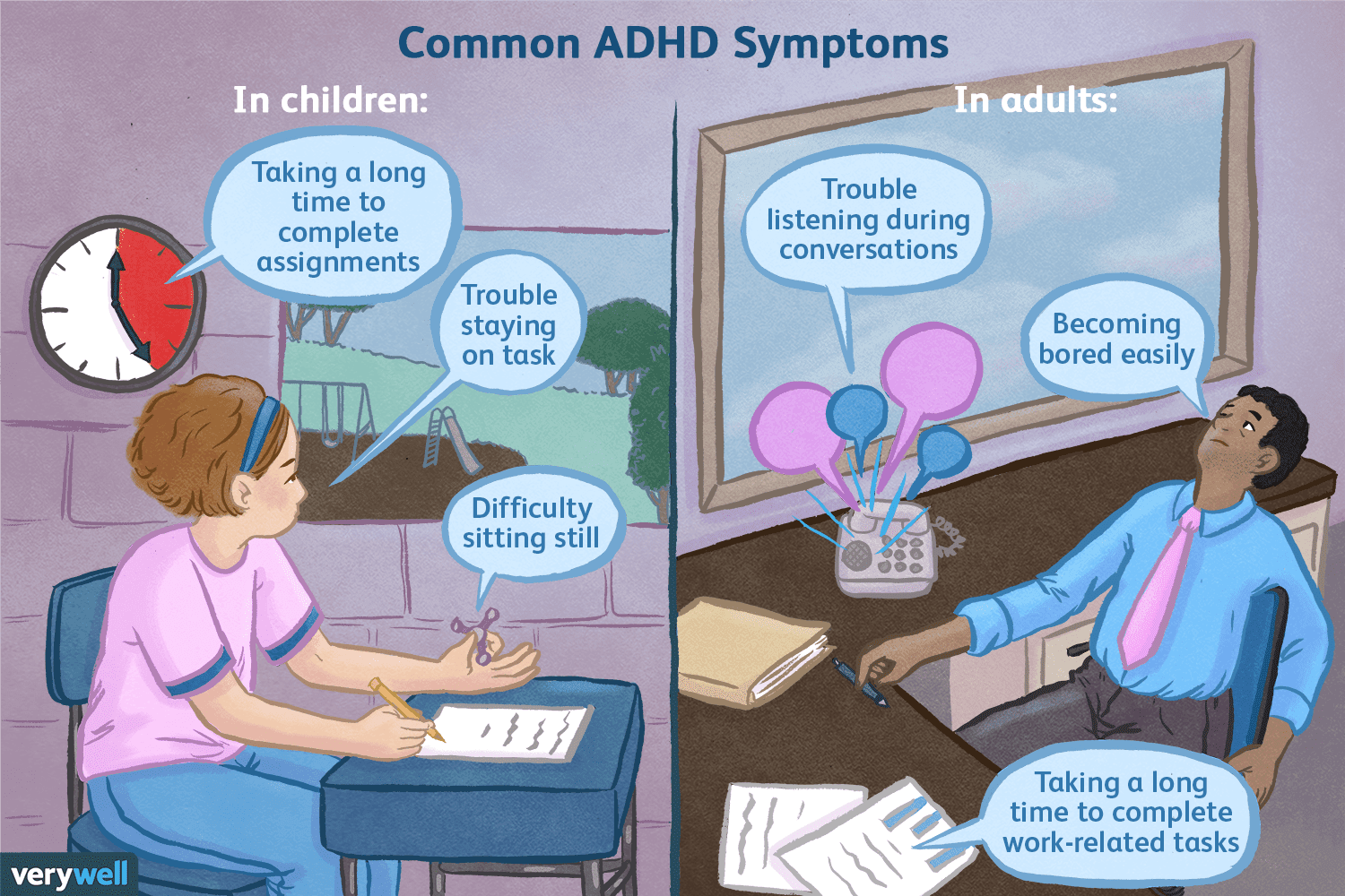 Just How Common Is Adhd Really New >> Attention Deficit Hyperactivity Disorder Adhd Symptoms