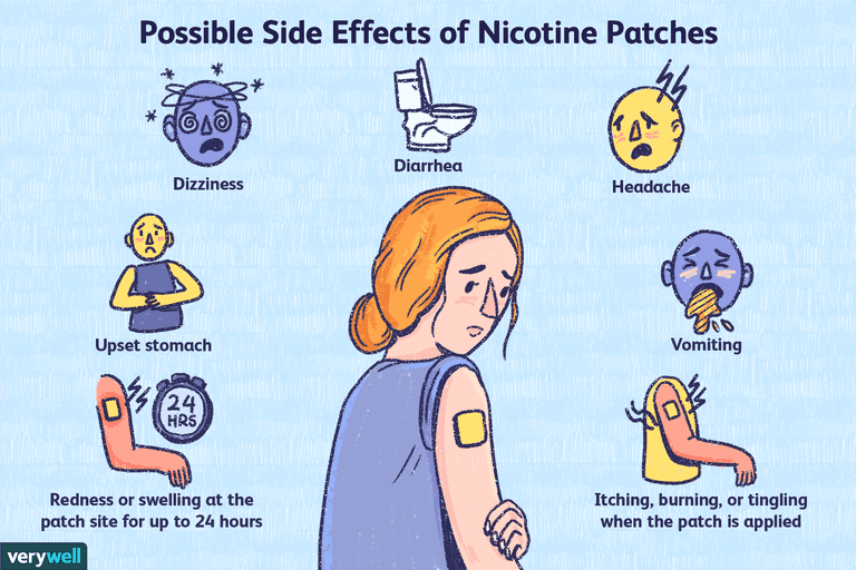 Side effects of nicotine patches