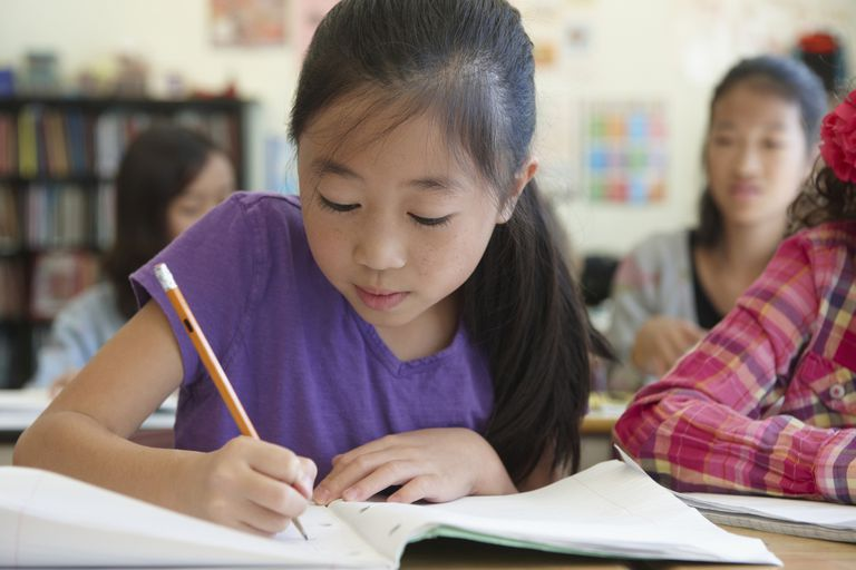 College Students With Adhd More Likely >> Writing Problems Common For Students With Adhd
