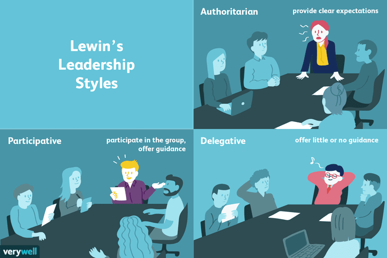 leadership styles in health and social care