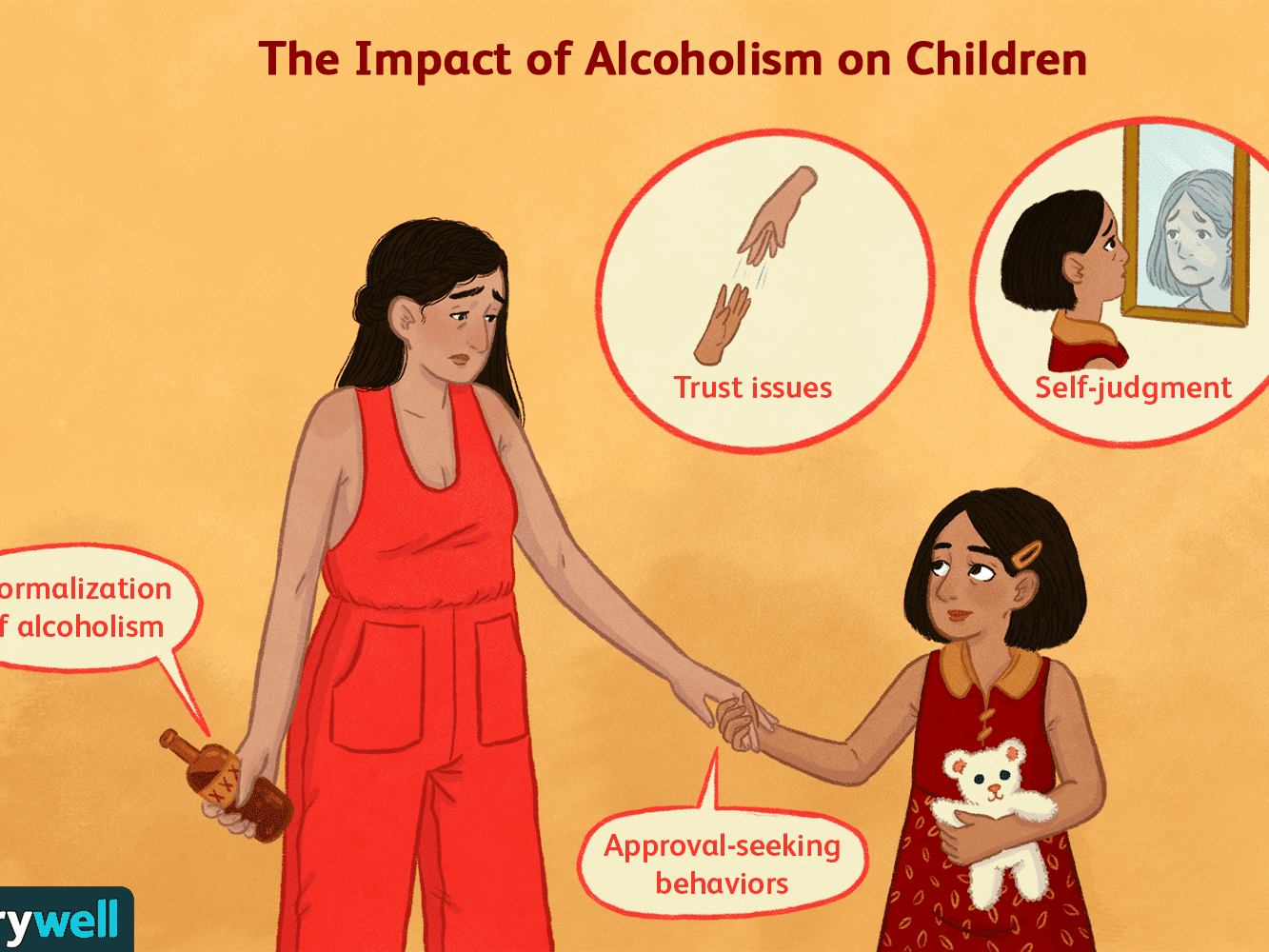 The Effects Of Parental Alcoholism On Children